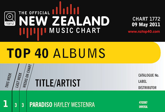 NZ Album Chart 9 May 2011 - Hayley Westenra - Paradiso - no. 1